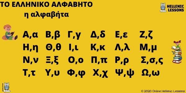 Η ελληνική αλφαβήτα, The Greek Alphabet – Free Post