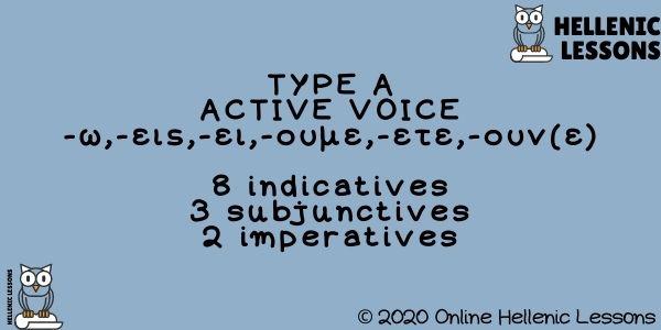 Verbs – Active Voice – Ενεργητική Φωνή – Ρήματα