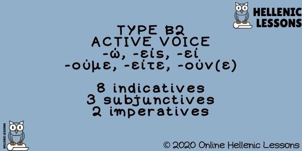 Μπορώ/Can Ενεργητική Φωνή / Active Voice    Type B2