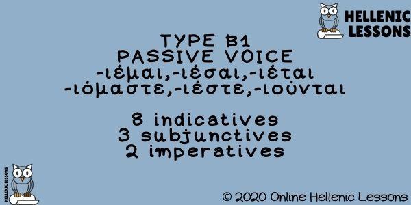 Χαιρετιέμαι (χαιρετάω-ώ) Παθητική Φωνή / Passive Voice    Type B1