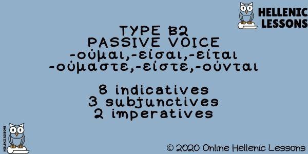 Παθητική Φωνή / Passive Voice    Type B2