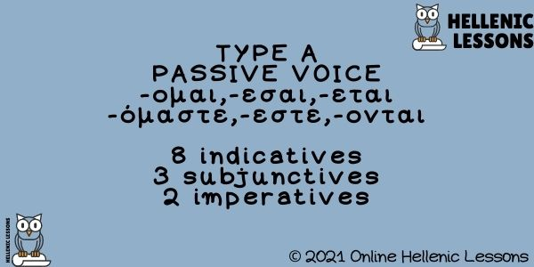 Verbs Type A Passive Voice